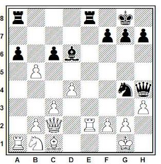 Problema número 396 en problemas de ajedrez