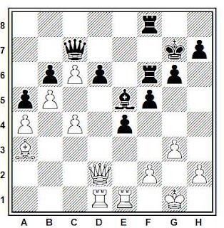 Posición de la partida de ajedrez Ilic - Trepp (Lugano, 1981)