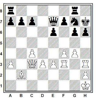 Posición de la partida de ajedrez Haider - Kahler (Alemania, 1959)