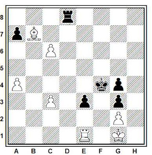 Posición de la partida de ajedrez Ibikovsky - Basler (Alemania, 1984)