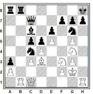 Posición de la partida de ajedrez Kristic - Milichevic (Yugoslvia, 1984)