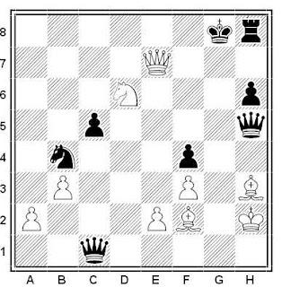 Posición de la partida de ajedrez Nagy - Szalanczy (Hungría, 1981)