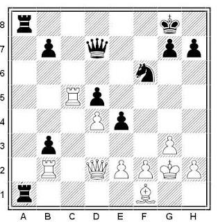 Posición de la partida de ajedrez Domkute - Yudashin (Kiev, 1984)