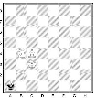 Tutorial ajedrez: Posición incial del mate con alfil y caballo