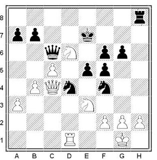 Posición de la partida de ajedrez Durt - Koj (Berlín, 1971)