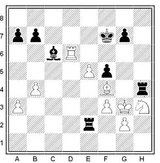 Posición de la partida de ajedrez Szalanczi - Herzog (Viena, 1984)