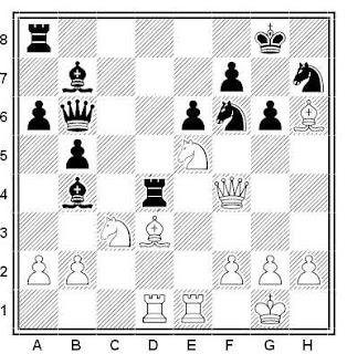 Posición de la partida de ajedrez Troger - Tempelmeier (Alemania, 1947)