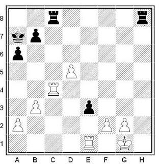 Posición de la partida de ajedrez Aficionado - Nimzowitsch (Exhibición en Copenhague, 1925)