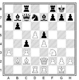 Posición de la partida de ajedrez Sandler - Omuraliev (Harkov, 1984)
