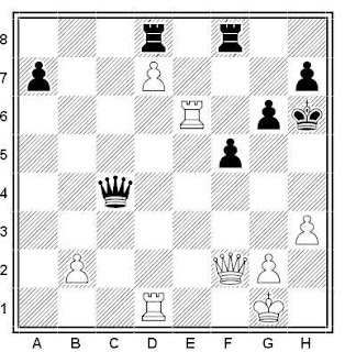Posición de la partida de ajedrez Stolberg - Bondarevsky (URSS, 1941)