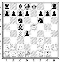 Aperturas de ajedrez: el ataque Max Lange de la defensa de los 2 caballos