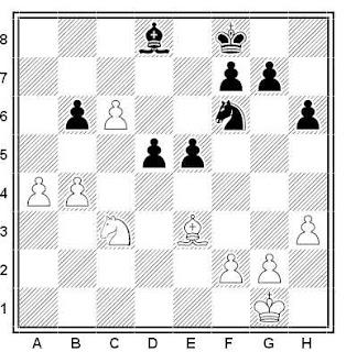 Posición de la partida de ajedrez Priehoda - Balogh (Ucrania, 1999)