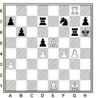 Posición de la partida de ajedrez McKay - Condie (Bucarest, 1976)