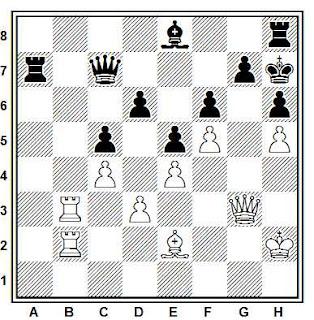 Posición de la partida de ajedrez Ziedinia - Auzkia (Riga, 1981)
