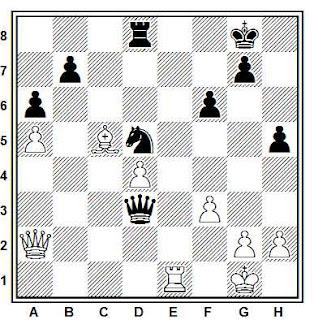 Posición de la partida de ajedrez Legkin - Dzuban (Tbilisi, 1980)