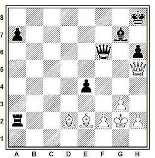 Posición de la partida de ajedrez Sterren - Hertneck (Munich, 1988)