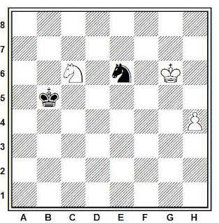 Posición de la partida de ajedrez Eingorn - Beliavsky (Kiev, 1986)