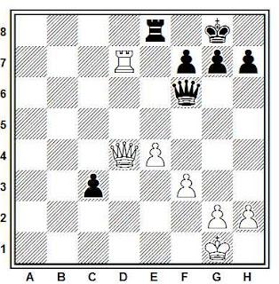 Posición de la partida de ajedrez Euwe - Yates (Bad Kissingen, 1928)