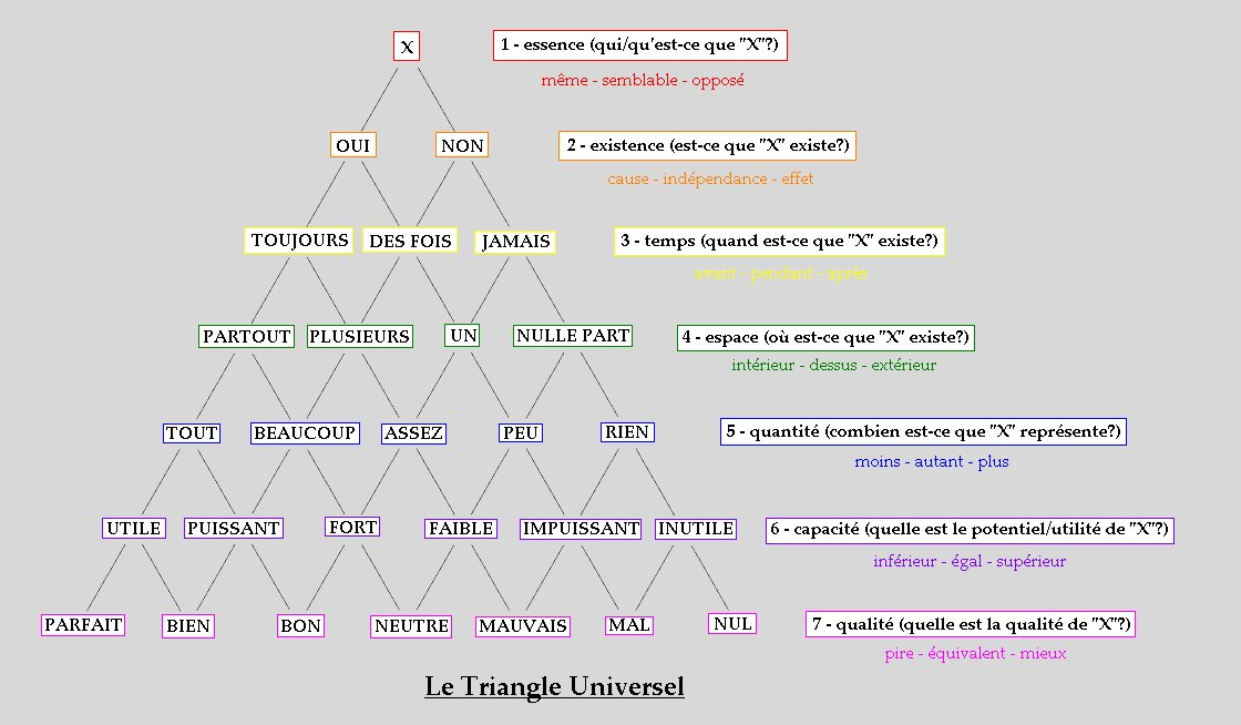 [triangle+universel+01.bmp]