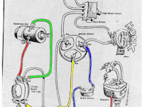 Motorcycle Scooter Wiring Diagram