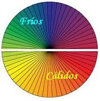 Colores calidos y frios sensacion de temperatura - Todos los colores calidos ...