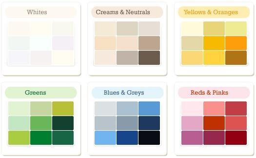 Casas cocinas mueble carta de colores paredes interiores - Colores de pintura para interiores de casa ...
