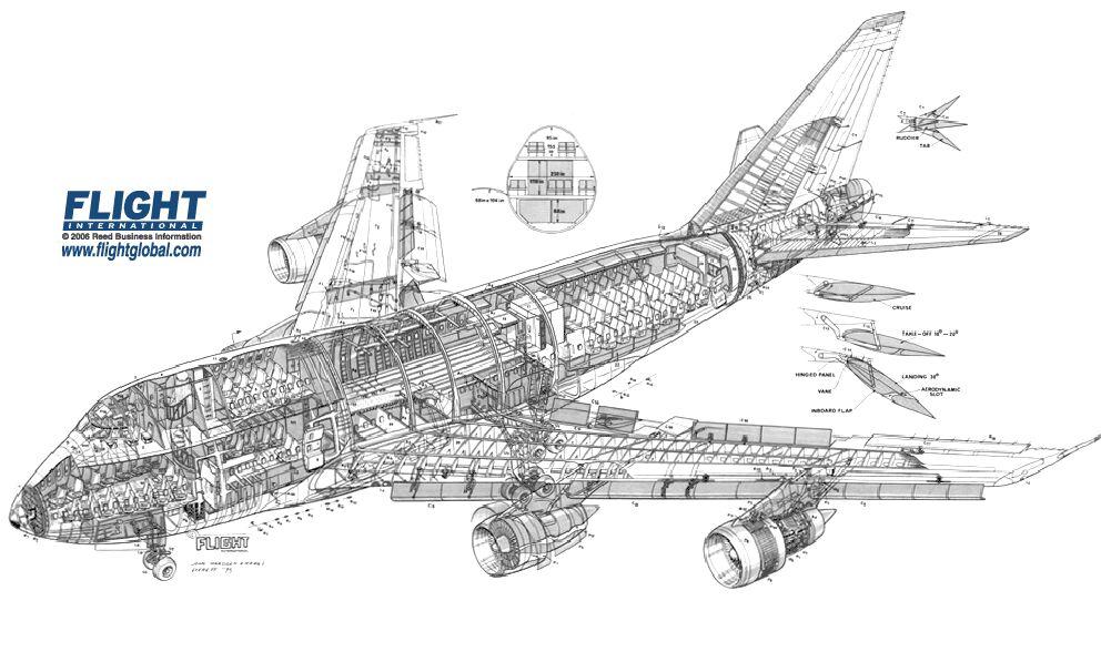 Space travel 21st century: Passenger.