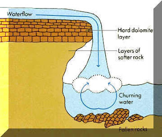 diagram of maturation of follicle diagram of waterfall riddles! [ask your own or try answer other peoples!] gl ...