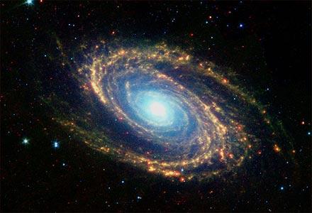 A Via Láctea - Nossa Galáxia