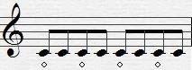 Expected Music Rhythm