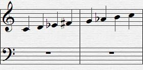 Hungarian minor scales