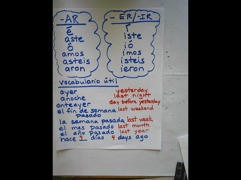 Espanol 11 Apuntes Unidad 1
