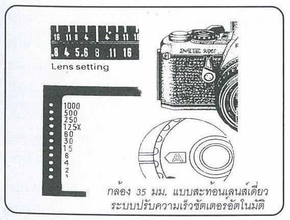 เทคนิคถ่ายภาพ: กล้อง 35 มม.