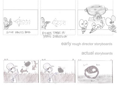 Early Directors and Actual Storyboards