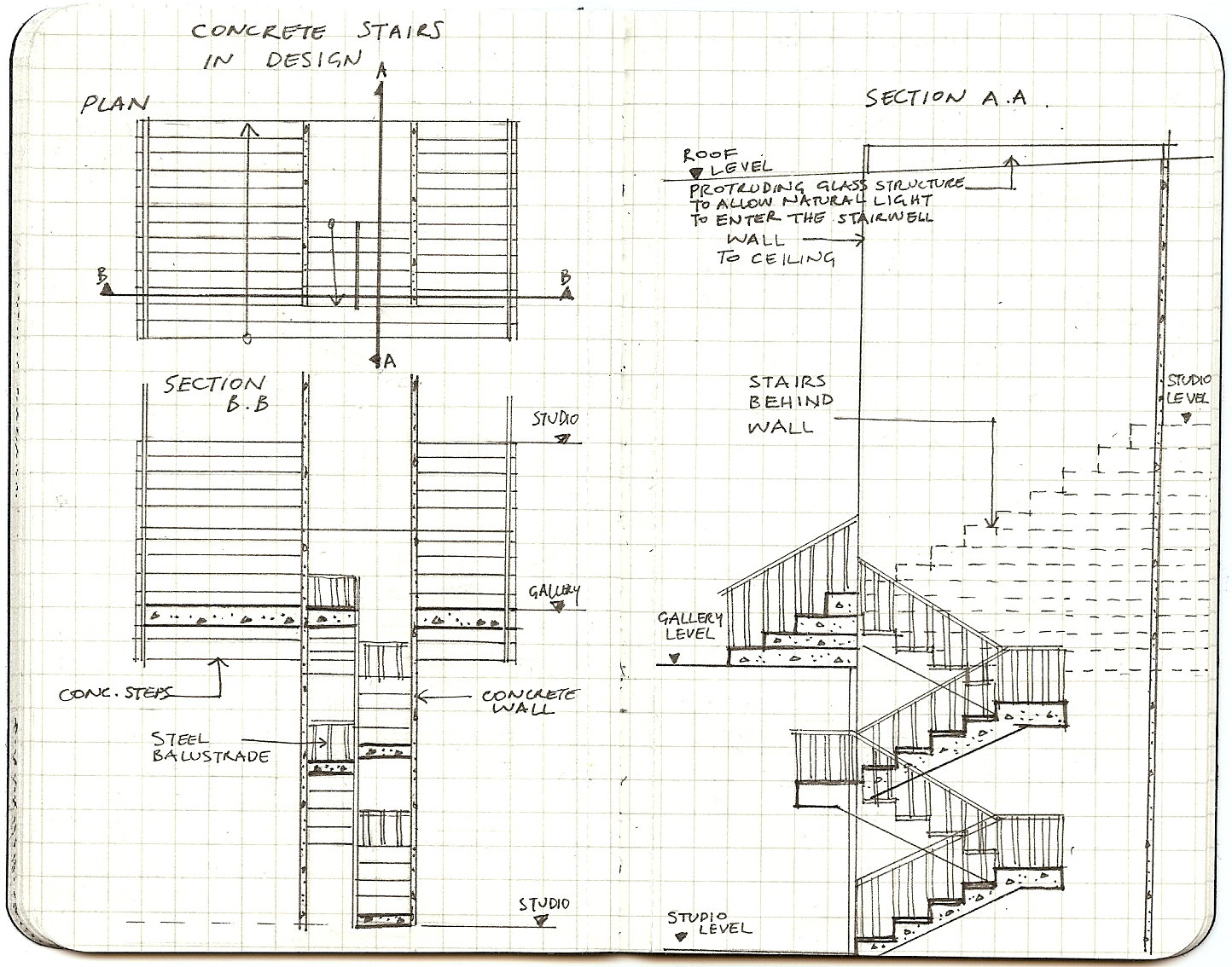 medium resolution of stair section for final design