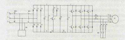 FANUC Computer Numeric Control: FANUC AC servo drive system failure