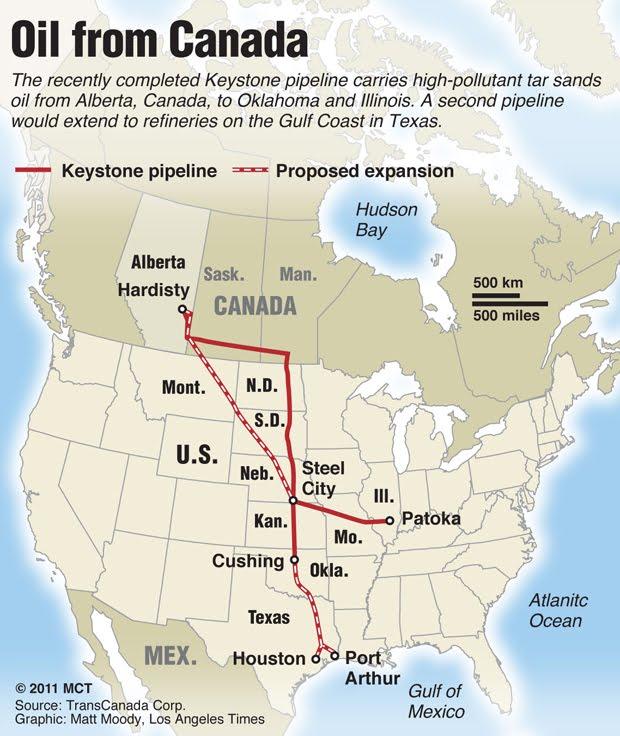 War News Updates: A U.S. - Canada Energy Alliance?
