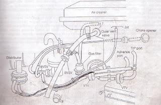 daihatsu vacuum diagram charade classy winner community: daihatsu charade classy ... 94 e350 vacuum diagram #14