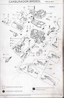 Carburador Brasil: Esquema de montagem do Carburador H 34 SEIE