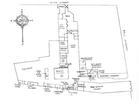 Layout of Brewery Buildings