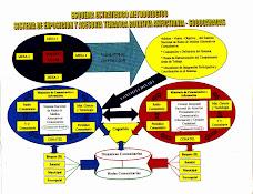 ESQUEMA ESTRATEGICO COMUNICACIONAL