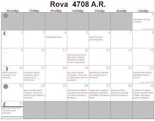 doombringer: Pathfinder Campaigns: Timeline Rova 4708