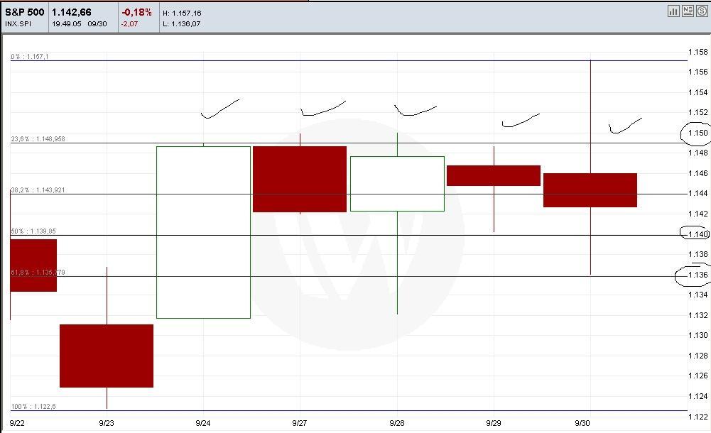 Calendario economico forex in tempo reale