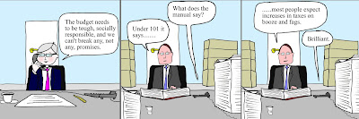 Kevin Rudd Wayne Swan Budget Preparations