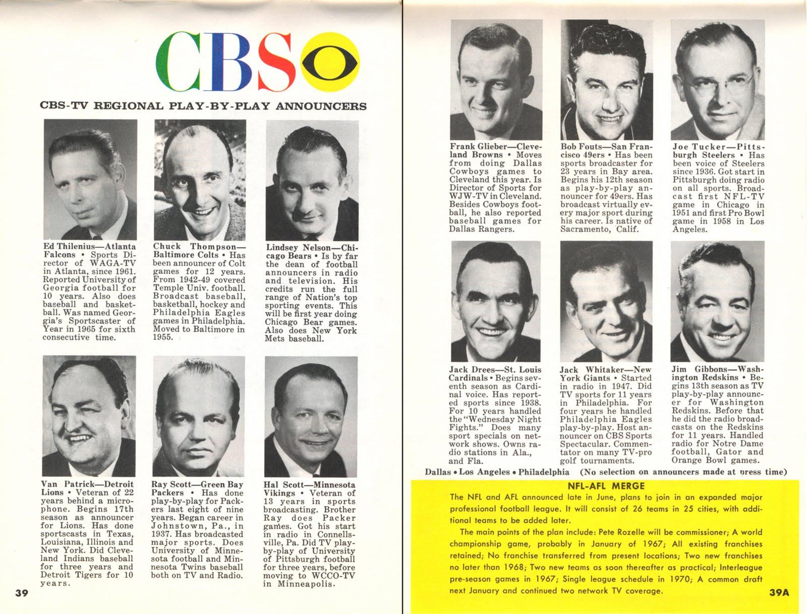 PACKERVILLE, U S A : Being An Armchair QB — 1966
