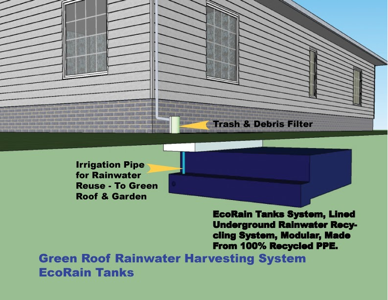 Florida Green Amp Sustainable Bmps Modular Rainwater