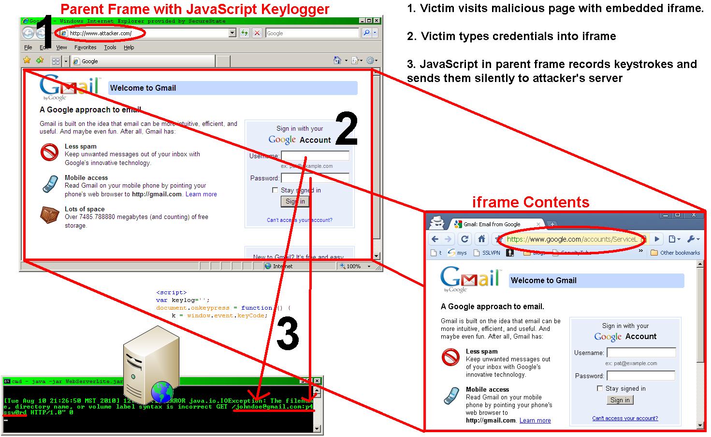 XFS 101: Cross-Frame Scripting Explained   SecureState Information