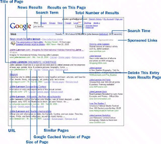 A typical Google search results page.