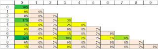 Q1 Football Squares Scores