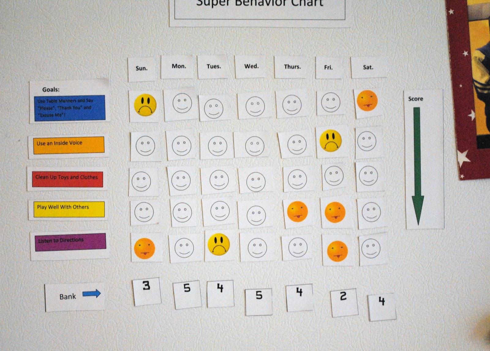 Magnetic behavior chart printable management tools also beatnik kids rh beatnikkids